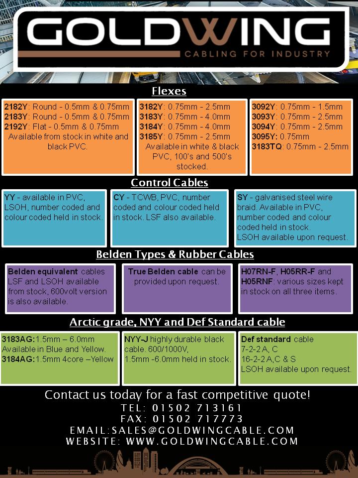 Goldwing Stock Profile
